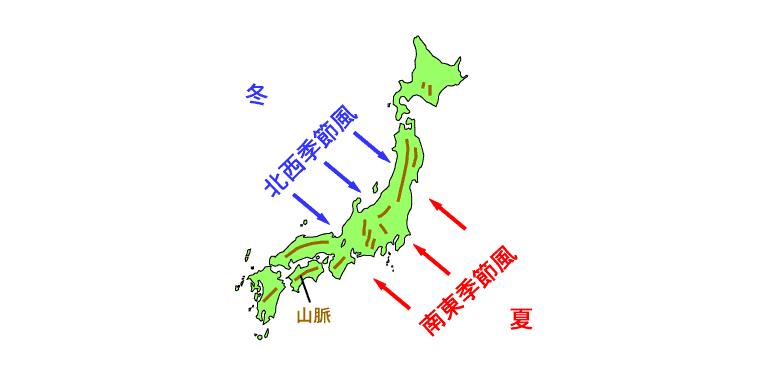 日本海域 季節風